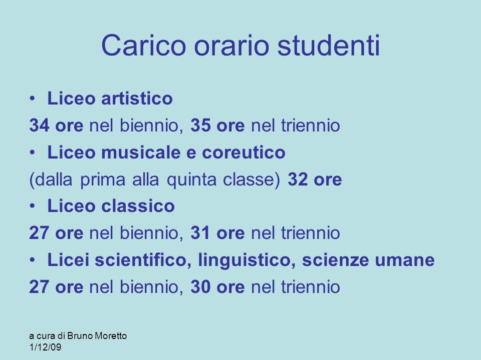 a cura di Bruno Moretto 1/12/09 Carico orario studenti Liceo artistico 34 ore nel biennio, 35 ore nel triennio Liceo musicale e coreutico (dalla prima