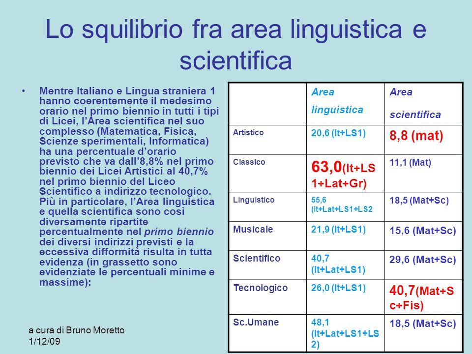 a cura di Bruno Moretto 1/12/09 Lo squilibrio fra area linguistica e scientifica Mentre Italiano e Lingua straniera 1 hanno coerentemente il medesimo