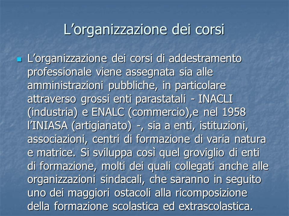Lorganizzazione dei corsi Lorganizzazione dei corsi di addestramento professionale viene assegnata sia alle amministrazioni pubbliche, in particolare