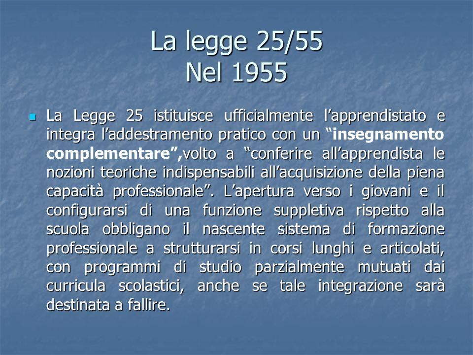 La legge 25/55 Nel 1955 La Legge 25 istituisce ufficialmente lapprendistato e integra laddestramento pratico con un volto a conferire allapprendista l