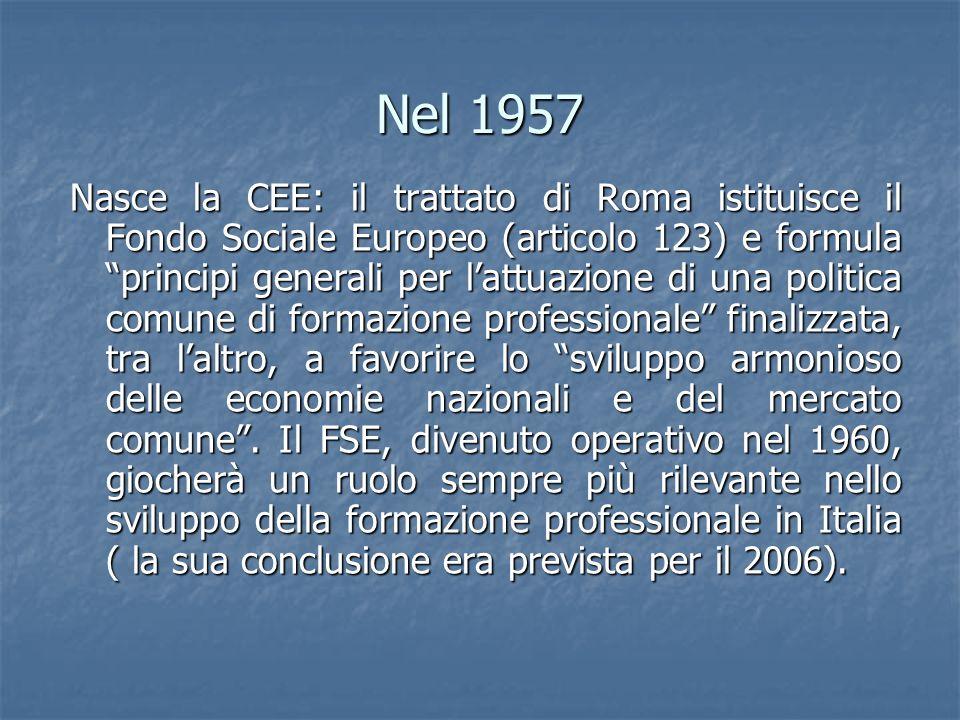 Nel 1957 Nasce la CEE: il trattato di Roma istituisce il Fondo Sociale Europeo (articolo 123) e formula principi generali per lattuazione di una polit