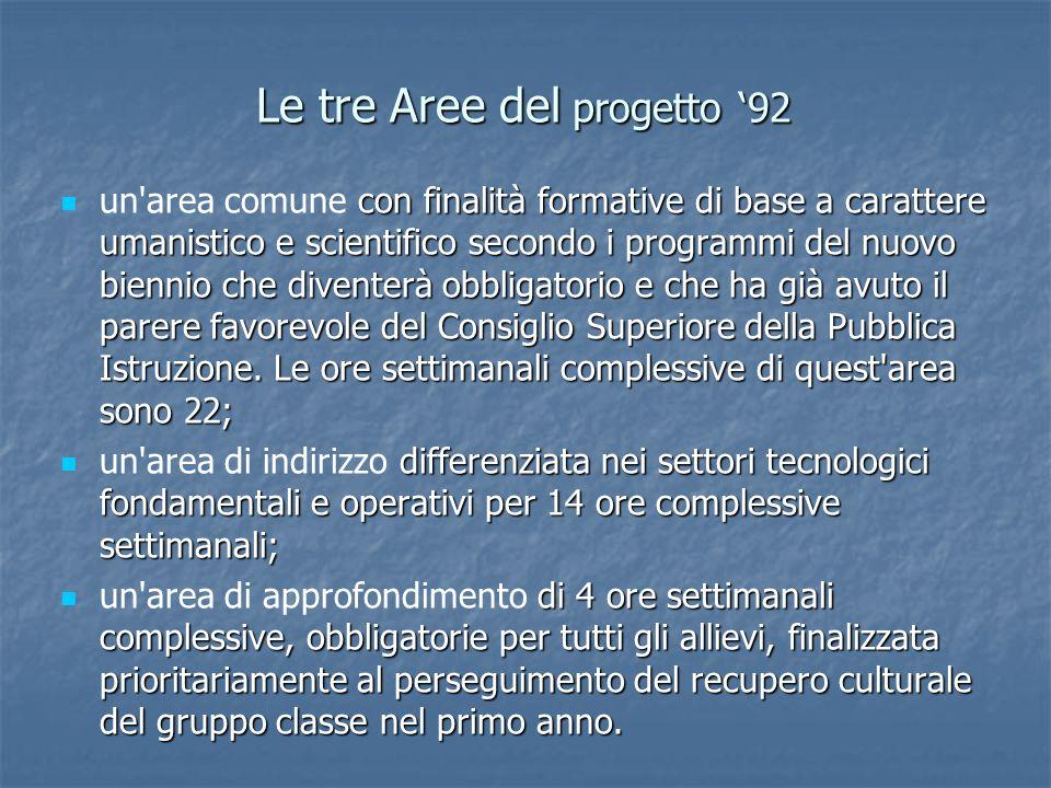 Le tre Aree del progetto 92 con finalità formative di base a carattere umanistico e scientifico secondo i programmi del nuovo biennio che diventerà ob