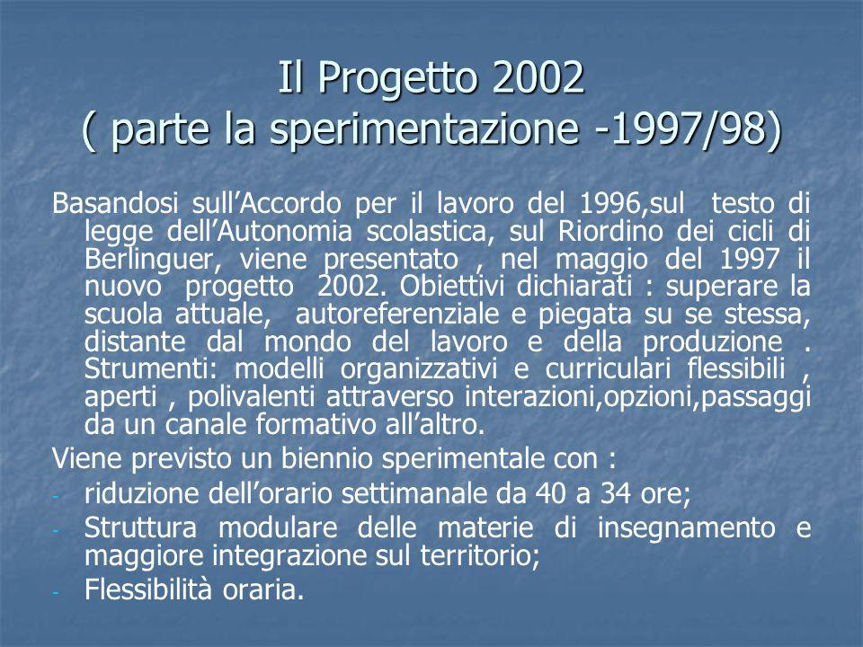 Il Progetto 2002 ( parte la sperimentazione -1997/98) Basandosi sullAccordo per il lavoro del 1996,sul testo di legge dellAutonomia scolastica, sul Ri