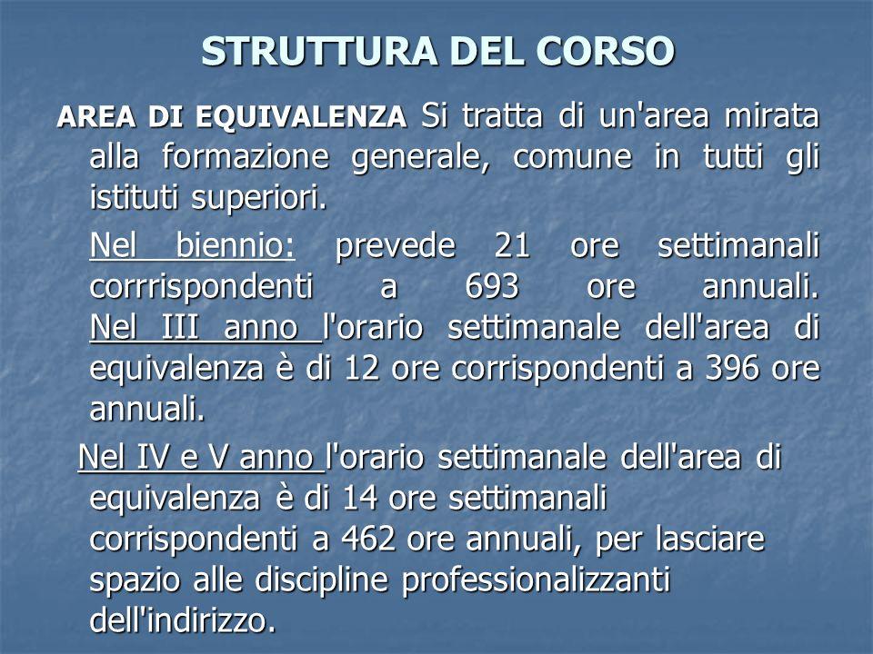 STRUTTURA DEL CORSO AREA DI EQUIVALENZA Si tratta di un'area mirata alla formazione generale, comune in tutti gli istituti superiori. Nel bienniopreve
