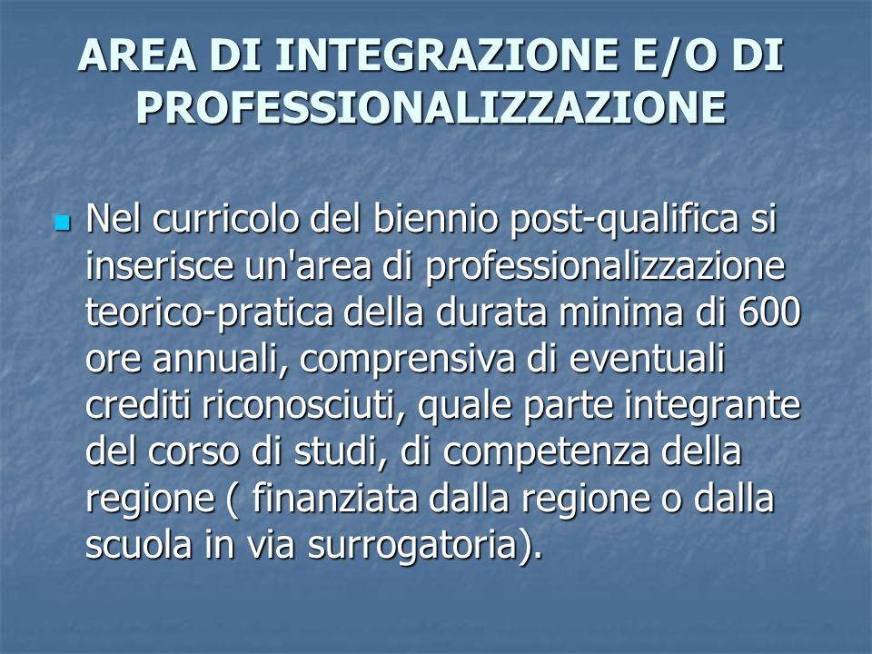 AREA DI INTEGRAZIONE E/O DI PROFESSIONALIZZAZIONE Nel curricolo del biennio post-qualifica si inserisce un'area di professionalizzazione teorico-prati