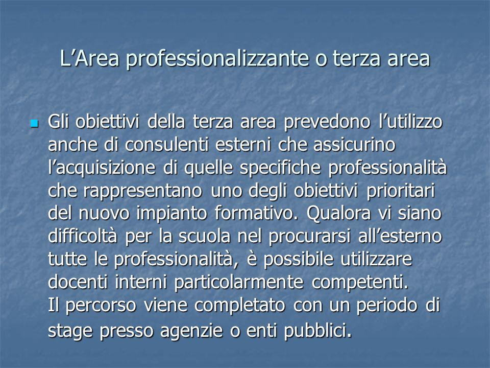 LArea professionalizzante o terza area Gli obiettivi della terza area prevedono lutilizzo anche di consulenti esterni che assicurino lacquisizione di