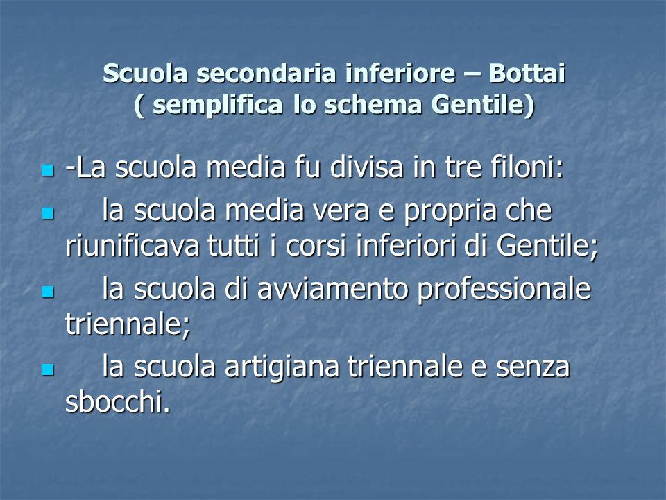 Le due grandi cesure della scuola italiana La prima cesura La prima cesura La scuola media unica.