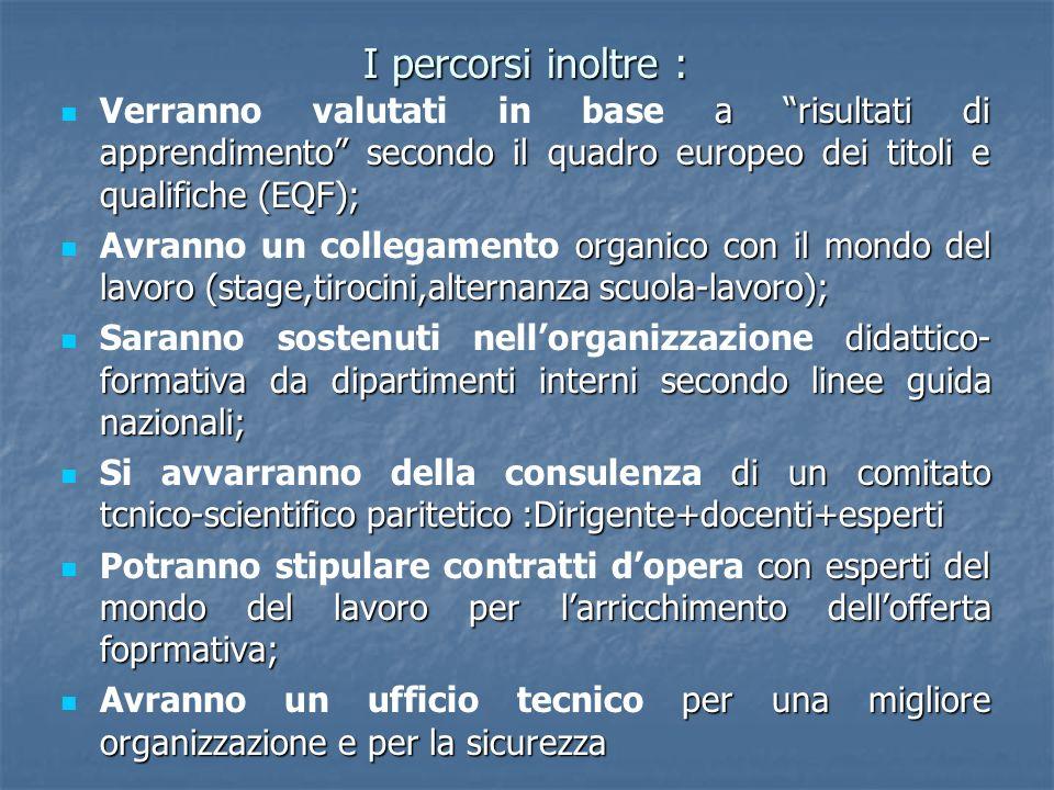I percorsi inoltre : a risultati di apprendimento secondo il quadro europeo dei titoli e qualifiche (EQF); Verranno valutati in base a risultati di ap