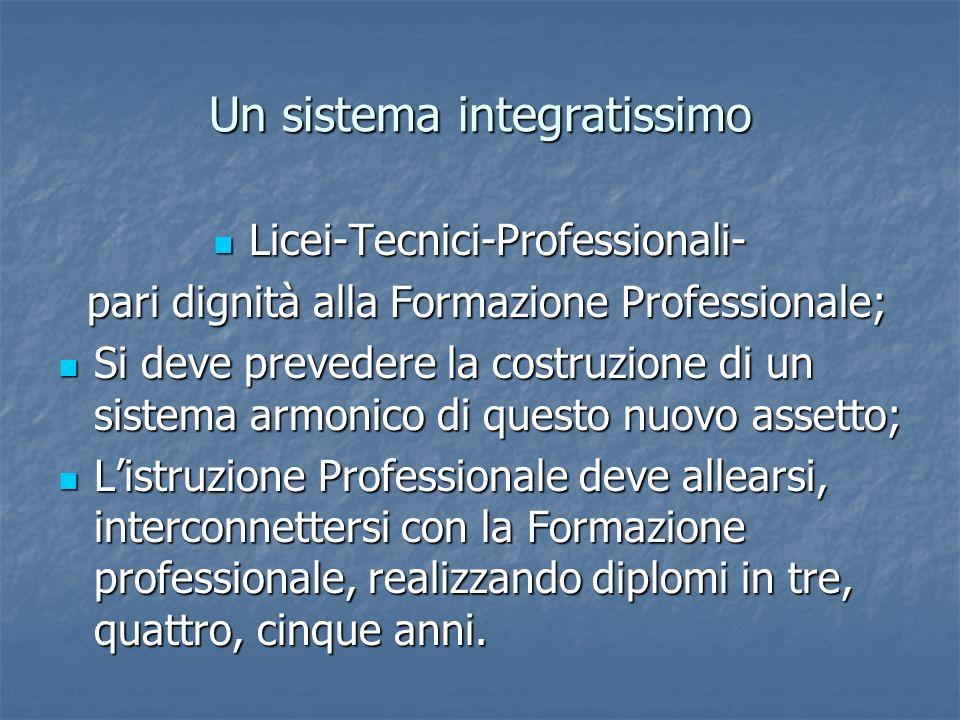 Un sistema integratissimo Licei-Tecnici-Professionali- Licei-Tecnici-Professionali- pari dignità alla Formazione Professionale; pari dignità alla Form