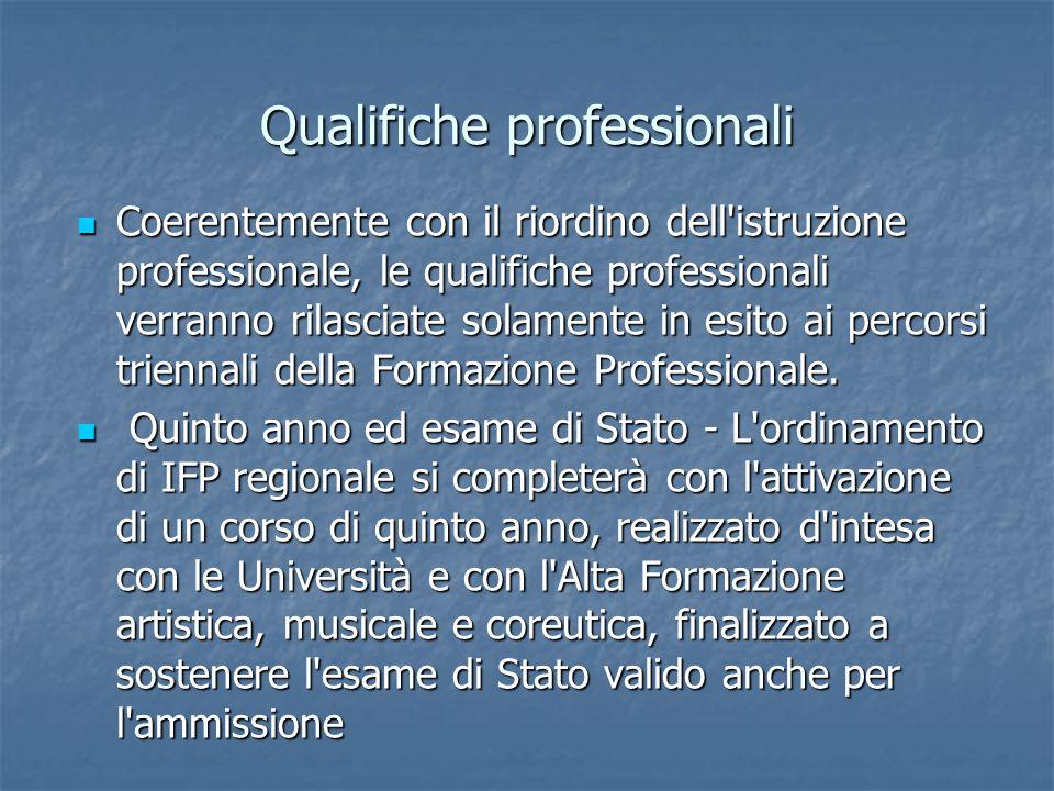 Qualifiche professionali Coerentemente con il riordino dell'istruzione professionale, le qualifiche professionali verranno rilasciate solamente in esi