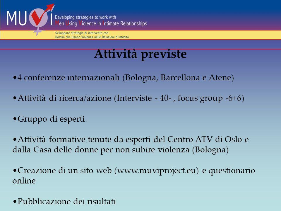 Grazie della Vostra attenzione www.muviproject.eu Manuela.marsano@comune.bologna.it