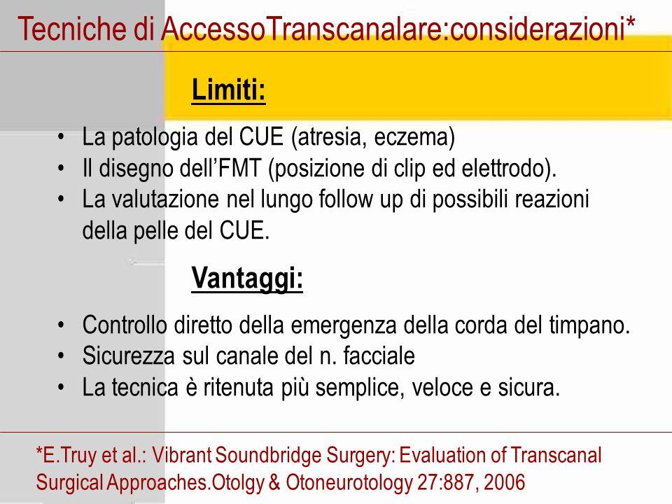 Tecniche di AccessoTranscanalare:considerazioni* *E.Truy et al.: Vibrant Soundbridge Surgery: Evaluation of Transcanal Surgical Approaches.Otolgy & Ot