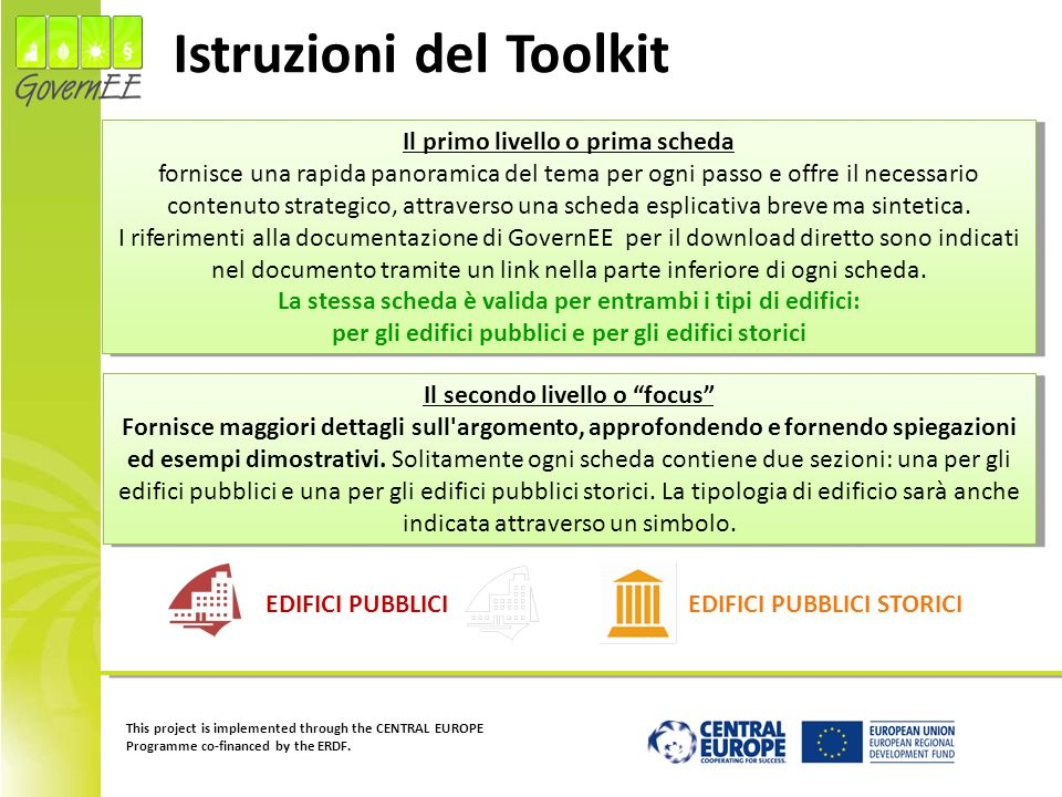This project is implemented through the CENTRAL EUROPE Programme co-financed by the ERDF. Istruzioni del Toolkit Il primo livello o prima scheda forni