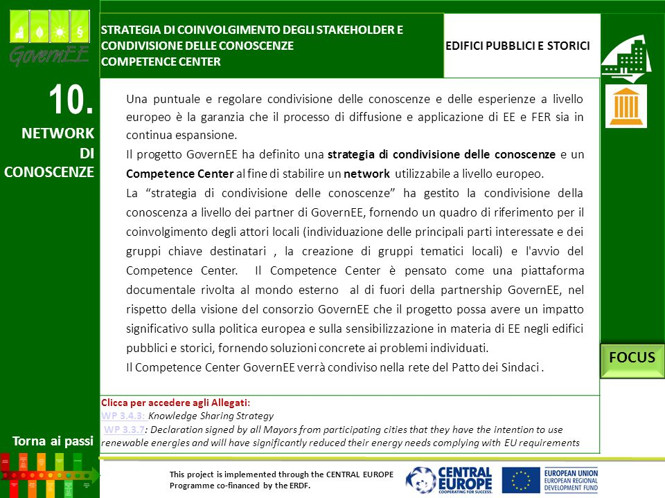 This project is implemented through the CENTRAL EUROPE Programme co-financed by the ERDF. 10. NETWORK DI CONOSCENZE STRATEGIA DI COINVOLGIMENTO DEGLI