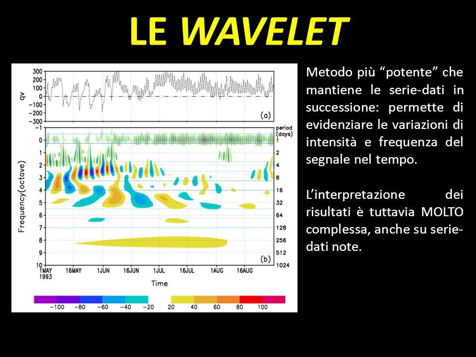 LE WAVELET Metodo più potente che mantiene le serie-dati in successione: permette di evidenziare le variazioni di intensità e frequenza del segnale ne