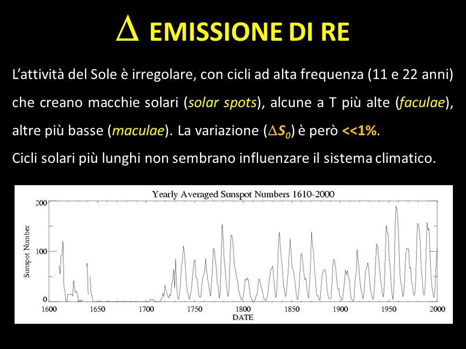 EMISSIONE DI RE Lattività del Sole è irregolare, con cicli ad alta frequenza (11 e 22 anni) che creano macchie solari (solar spots), alcune a T più al