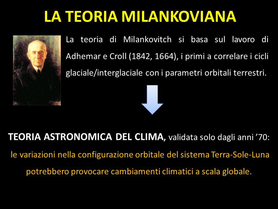 Milutin Milankovič La teoria di Milankovitch si basa sul lavoro di Adhemar e Croll (1842, 1664), i primi a correlare i cicli glaciale/interglaciale co