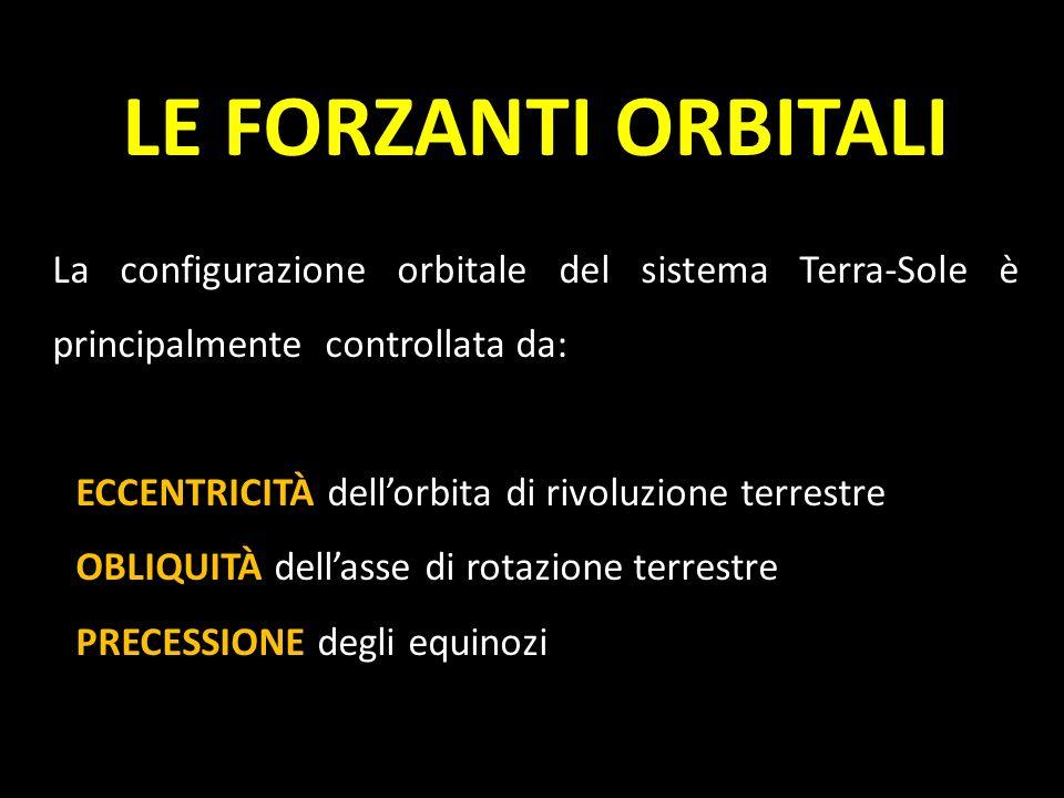 LE FORZANTI ORBITALI La configurazione orbitale del sistema Terra-Sole è principalmente controllata da: ECCENTRICITÀ dellorbita di rivoluzione terrest