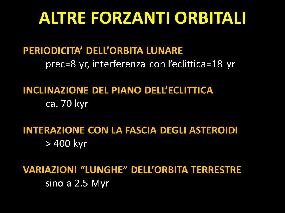 ALTRE FORZANTI ORBITALI PERIODICITA DELLORBITA LUNARE prec=8 yr, interferenza con leclittica=18 yr INCLINAZIONE DEL PIANO DELLECLITTICA ca. 70 kyr INT