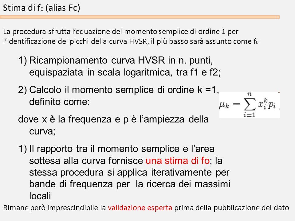Stima di f 0 (alias Fc) La procedura sfrutta lequazione del momento semplice di ordine 1 per lidentificazione dei picchi della curva HVSR, il più bass