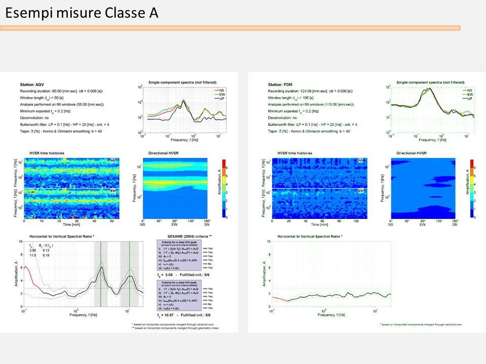 Esempi misure Classe B (pubblicabili) non stazionaria non isotropa
