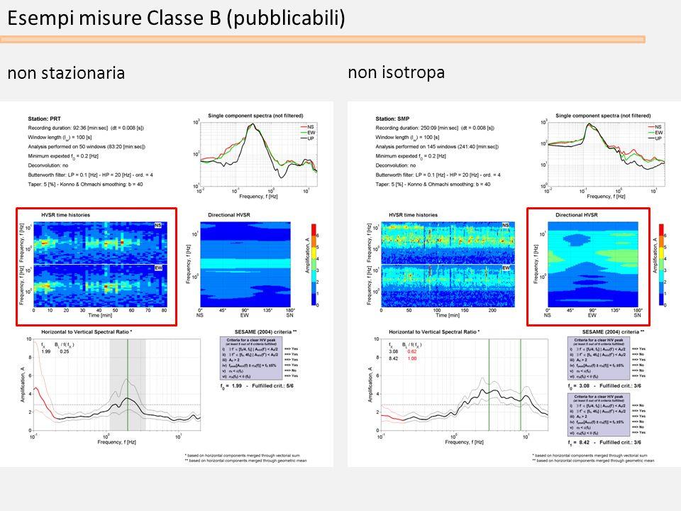 Esempi misure Classe B (pubblicabili) disturbi elettromagnetici + non isotropa