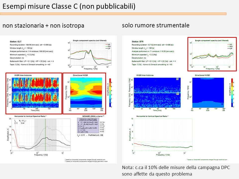 Esempi misure Classe C (non pubblicabili) non stazionaria + non isotropa solo rumore strumentale Nota: c.ca il 10% delle misure della campagna DPC son