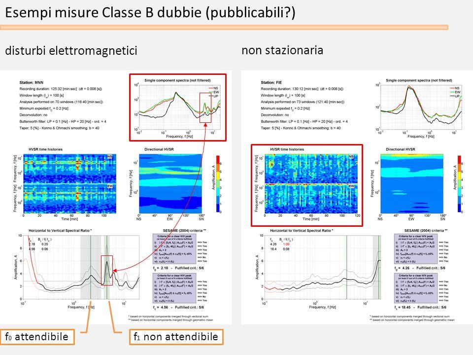 Esempi misure Classe B dubbie (pubblicabili?) disturbi elettromagnetici non stazionaria f 0 attendibilef 1 non attendibile