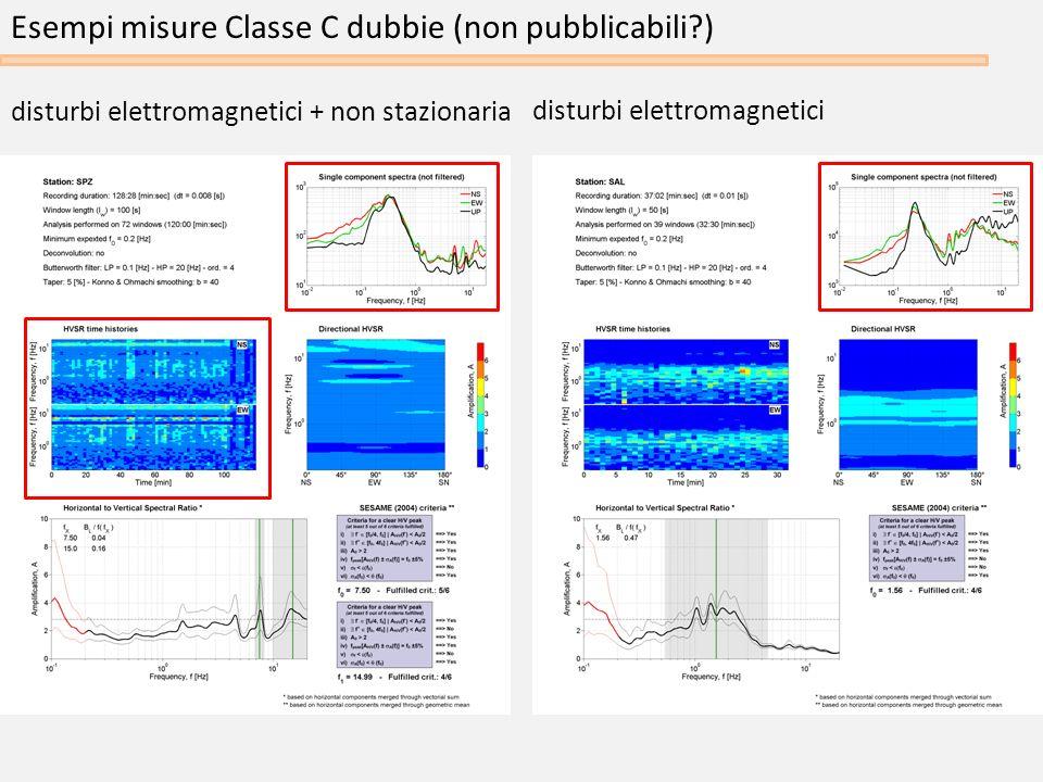 Analisi delle misure disponibili Campagna di misure DPC Classe A: 48 (31%) Classe B: 73 (47%) Classe C: 35 (22%) Pubblicabili: 108 (70%) Da controllare: 26 (16%) Non pubblicabili: 22 (14%) Misure altri Enti Classe A: 21 (38%) Classe B: 24 (44%) Classe C: 10 (18%) Pubblicabili: 39 (71%) Da controllare: 11 (20%) Non pubblicabili: 5 (9%)