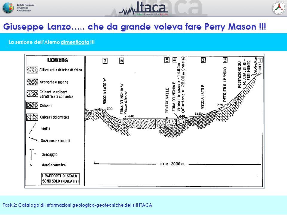 La sezione dellAterno dimenticata !!! Giuseppe Lanzo….. che da grande voleva fare Perry Mason !!! Task 2: Catalogo di informazioni geologico-geotecnic