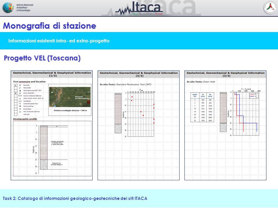 Informazioni esistenti intra- ed extra-progetto Monografia di stazione Task 2: Catalogo di informazioni geologico-geotecniche dei siti ITACA Progetto