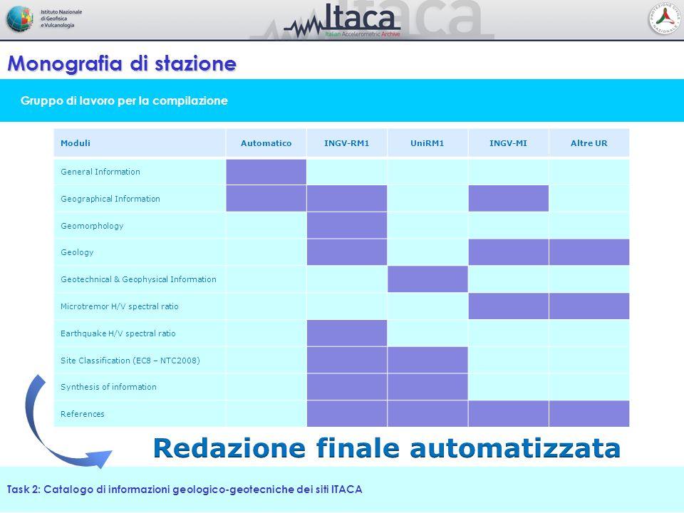 Gruppo di lavoro per la compilazione Monografia di stazione Task 2: Catalogo di informazioni geologico-geotecniche dei siti ITACA ModuliAutomaticoINGV