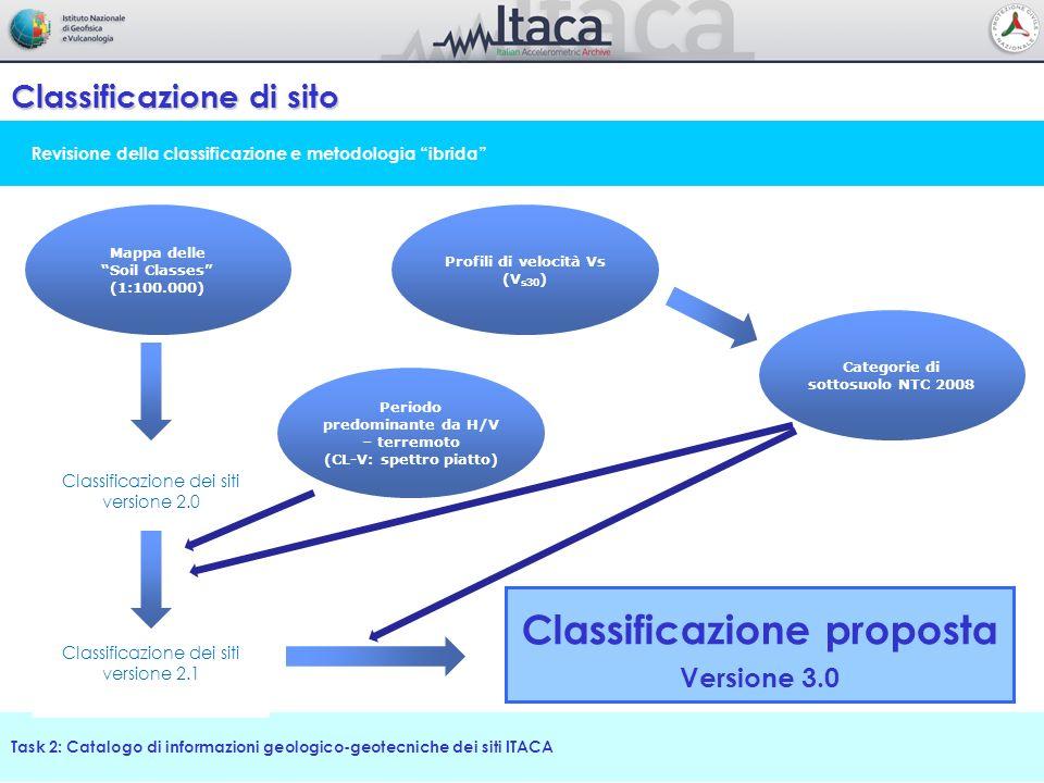 Classificazione di sito Task 2: Catalogo di informazioni geologico-geotecniche dei siti ITACA Revisione della classificazione e metodologia ibrida Map