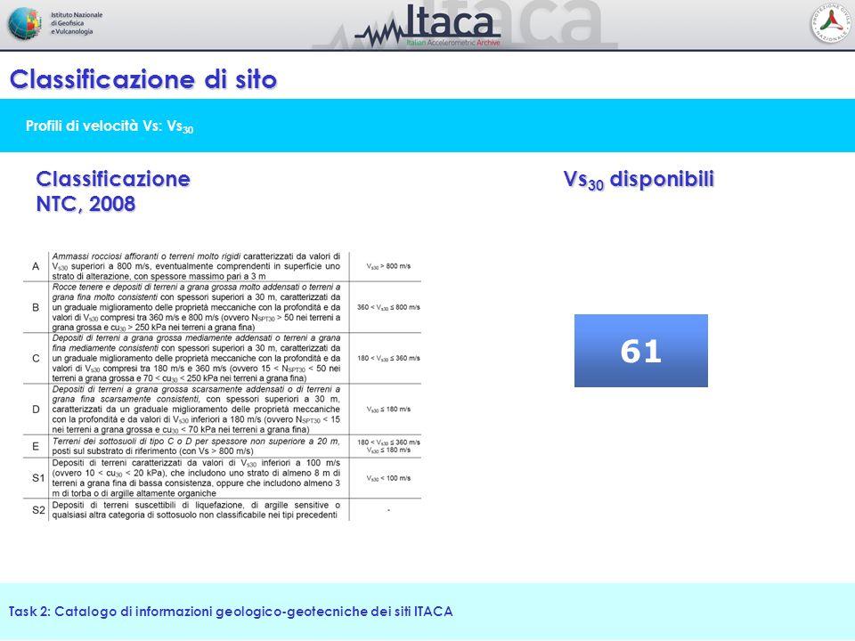 Task 2: Catalogo di informazioni geologico-geotecniche dei siti ITACA Profili di velocità Vs: Vs 30 Classificazione di sito Classificazione NTC, 2008
