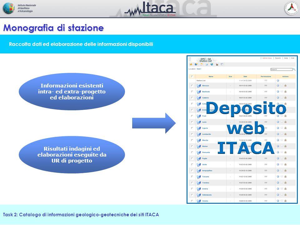 Raccolta dati ed elaborazione delle informazioni disponibili Monografia di stazione Task 2: Catalogo di informazioni geologico-geotecniche dei siti ITACA Compilazionemanuale+automatica