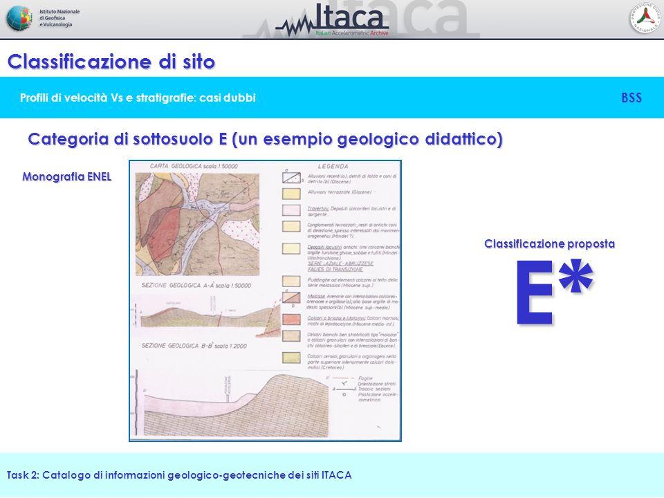 Task 2: Catalogo di informazioni geologico-geotecniche dei siti ITACA Classificazione di sito Monografia ENEL Profili di velocità Vs e stratigrafie: c