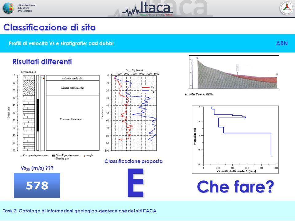 Profili di velocità Vs e stratigrafie: casi dubbi Classificazione di sito Task 2: Catalogo di informazioni geologico-geotecniche dei siti ITACA Risult