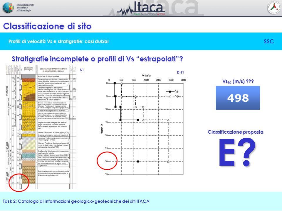 Profili di velocità Vs e stratigrafie: casi dubbi Classificazione di sito Task 2: Catalogo di informazioni geologico-geotecniche dei siti ITACA Strati