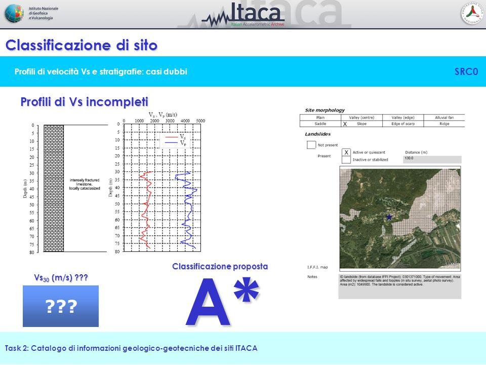 Profili di velocità Vs e stratigrafie: casi dubbi Classificazione di sito Task 2: Catalogo di informazioni geologico-geotecniche dei siti ITACA Profil