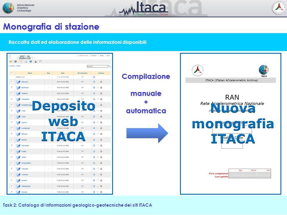 D10 – Revised seismic classification of the ITACA stations, according to the EC8 and the Italian norms site classes (Technical report) Deliverables Task 2: Catalogo di informazioni geologico-geotecniche dei siti ITACA 1)Obiettivo dellattività 2)Metodologia adottata 3)Classificazione su base geologica 4)Classificazione topografica 5)Classificazione tramite profili di Vs 6)Classificazione spettrale 7)Problemi riscontrati 8)Classificazione di sito proposta (versione 3.0) 9)Bibliografia essenziale