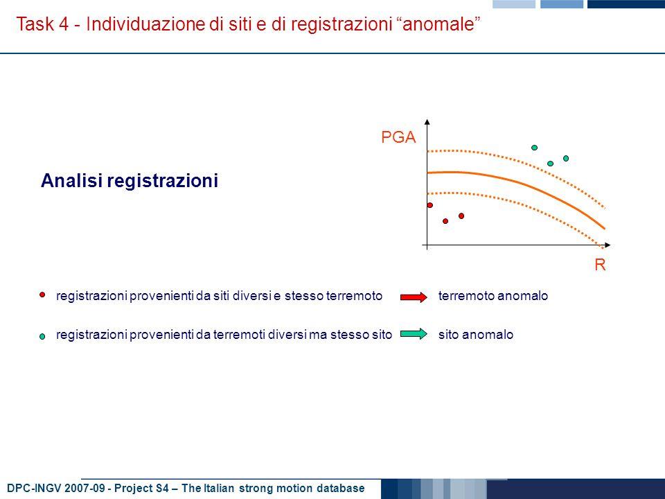 DPC-INGV 2007-09 - Project S4 – The Italian strong motion database Task 4 - Individuazione di siti e di registrazioni anomale Sintesi risultati (70 stazioni con N reg 6) A: 33 – B: 17 – C: 15 – D: 2 – E: 3