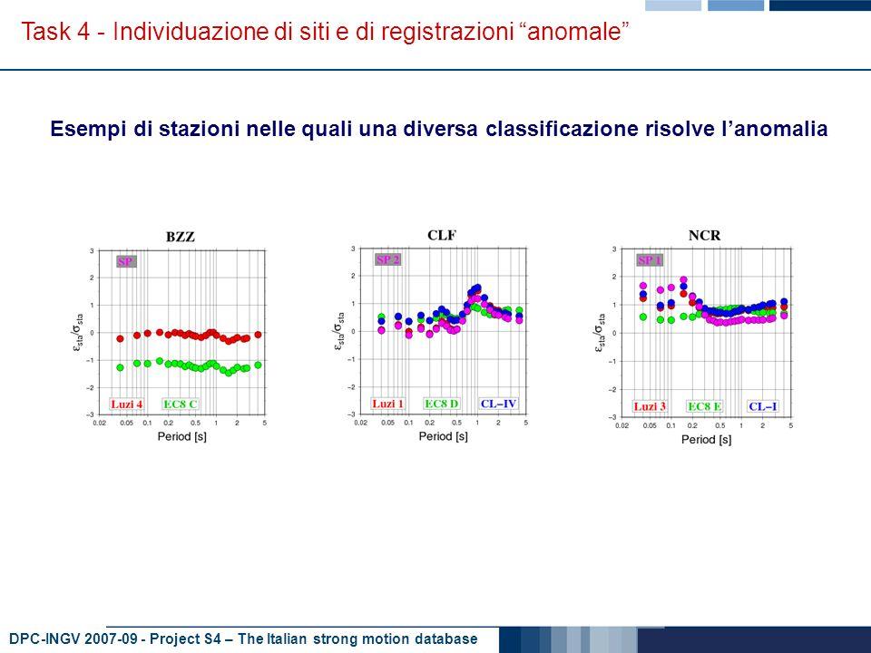 DPC-INGV 2007-09 - Project S4 – The Italian strong motion database Task 4 - Individuazione di siti e di registrazioni anomale A: 7 – C: 1 N.B.