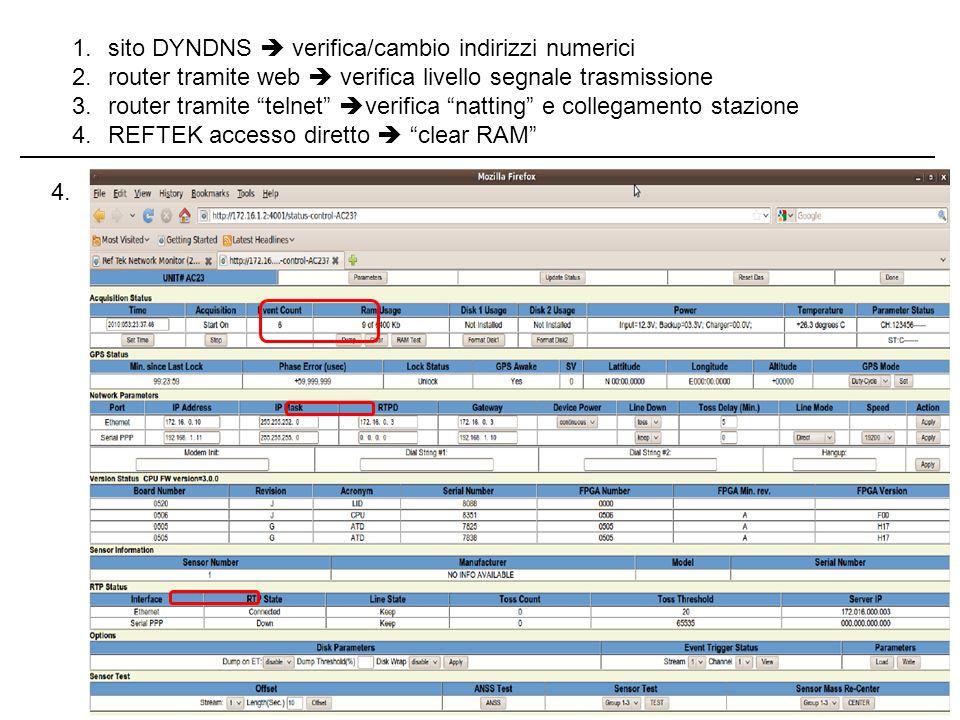 1.sito DYNDNS verifica/cambio indirizzi numerici 2.router tramite web verifica livello segnale trasmissione 3.router tramite telnet verifica natting e