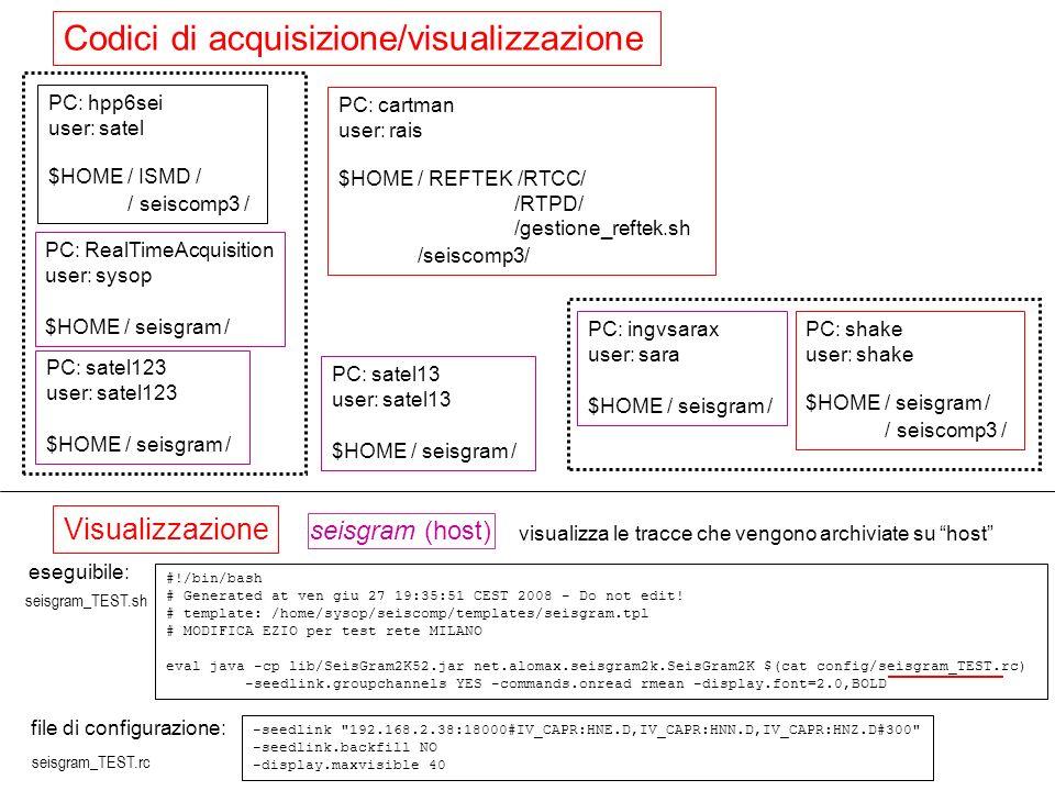 eseguibile: file di configurazione: Codici di acquisizione/visualizzazione PC: cartman user: rais $HOME / REFTEK /RTCC/ /RTPD/ /gestione_reftek.sh /se