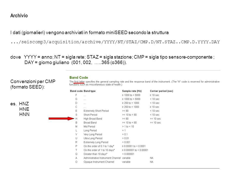 Archivio I dati (giornalieri) vengono archiviati in formato miniSEED secondo la struttura.../seiscomp3/acquisition/archive/YYYY/NT/STAZ/CMP.D/NT.STAZ.