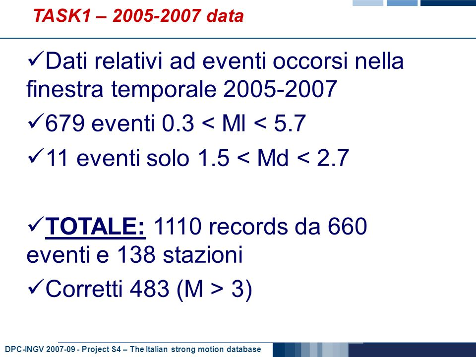 DPC-INGV 2007-09 - Project S4 – The Italian strong motion database Dati relativi ad eventi occorsi nella finestra temporale 2005-2007 679 eventi 0.3 < Ml < 5.7 11 eventi solo 1.5 < Md < 2.7 TOTALE: 1110 records da 660 eventi e 138 stazioni Corretti 483 (M > 3) TASK1 – 2005-2007 data