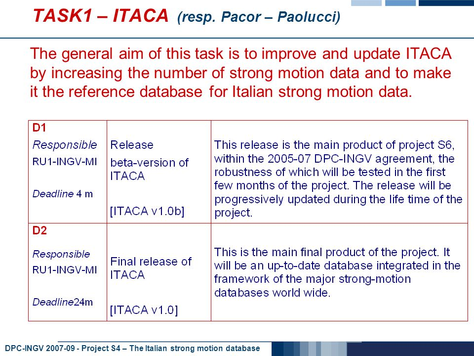 DPC-INGV Project S4 – The Italian strong motion database TASK1 – ITACA (resp.