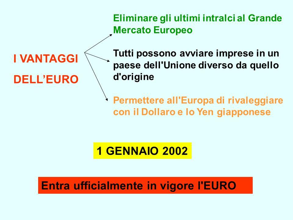 Eliminare gli ultimi intralci al Grande Mercato Europeo Tutti possono avviare imprese in un paese dell'Unione diverso da quello d'origine Permettere a