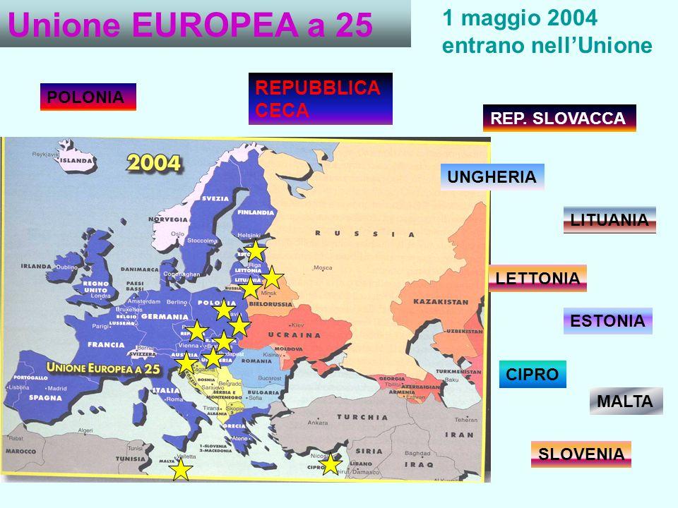 Unione EUROPEA a 25 1 maggio 2004 entrano nellUnione POLONIA REPUBBLICA CECA REP. SLOVACCA UNGHERIA LITUANIA LETTONIA ESTONIA CIPRO MALTA SLOVENIA