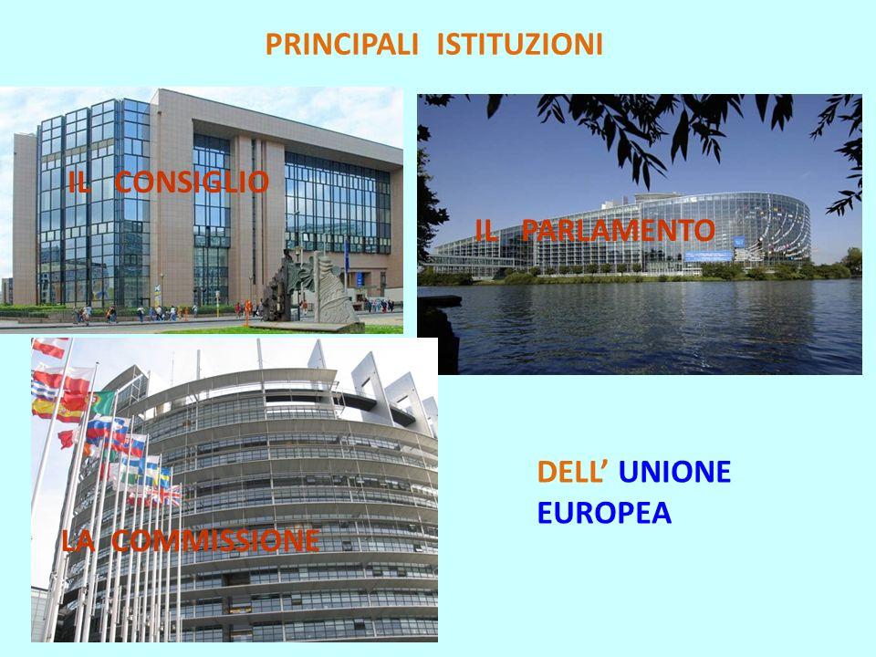 PRINCIPALI ISTITUZIONI IL PARLAMENTO IL CONSIGLIO LA COMMISSIONE DELL UNIONE EUROPEA